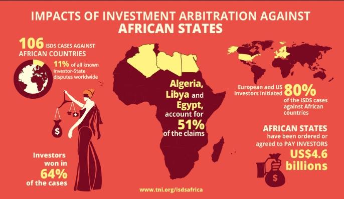 El impacto del Arbitraje de inversiones en los países africanos